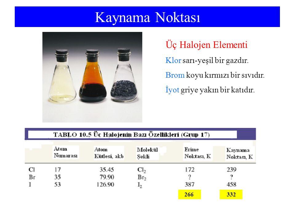 332 266 Kaynama Noktası Üç Halojen Elementi Klor sarı-yeşil bir gazdır. Brom koyu kırmızı bir sıvıdır. İyot griye yakın bir katıdır.