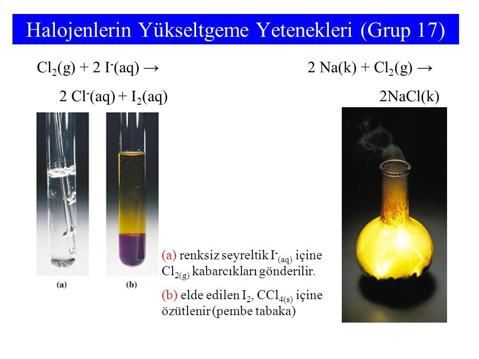 Halojenlerin Yükseltgeme Yetenekleri (Grup 17) 2 Na(k) + Cl 2 (g) → 2NaCl(k) Cl 2 (g) + 2 I - (aq) → 2 Cl - (aq) + I 2 (aq) (a) renksiz seyreltik I -