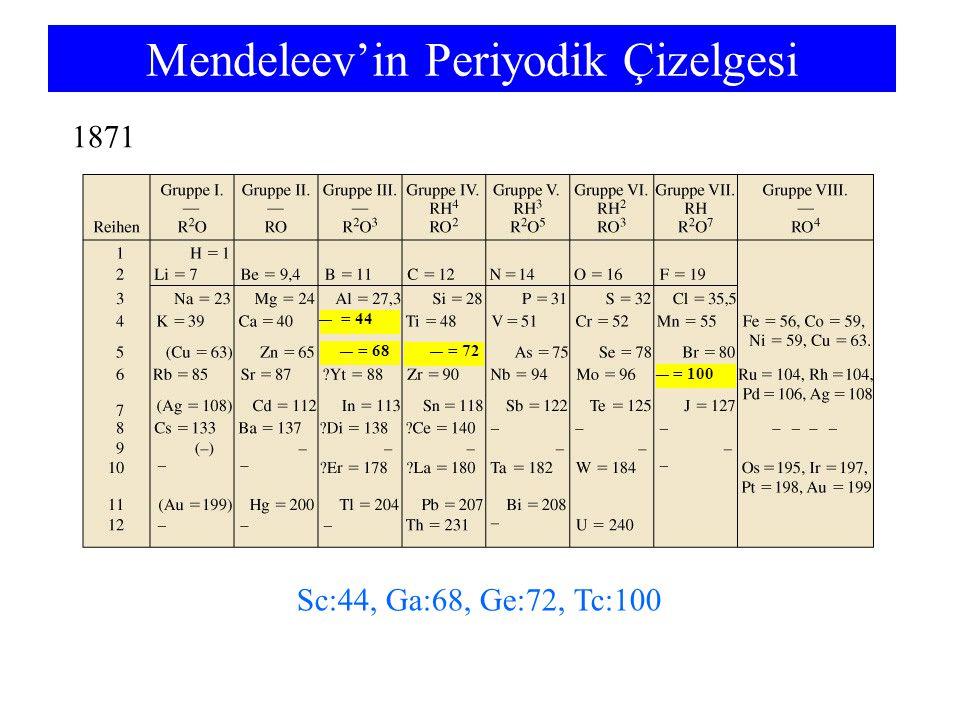 Mendeleev'in Periyodik Çizelgesi 1871 — = 44 — = 72 — = 68 — = 100 Sc:44, Ga:68, Ge:72, Tc:100