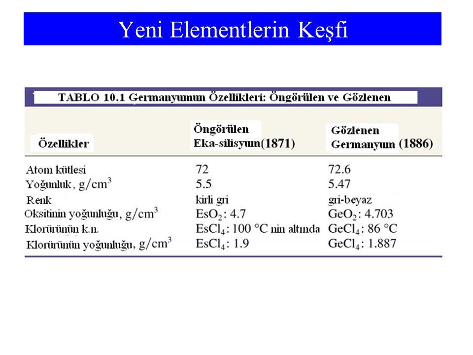 10-7 Elementlerin Periyodik Özellikleri