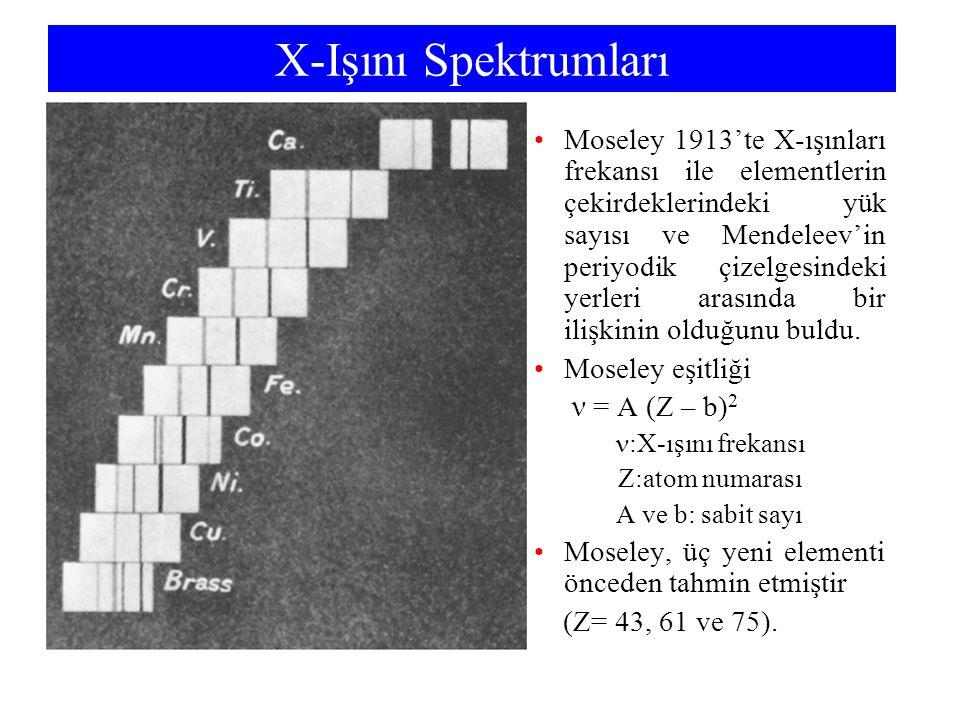 X-Işını Spektrumları Moseley 1913'te X-ışınları frekansı ile elementlerin çekirdeklerindeki yük sayısı ve Mendeleev'in periyodik çizelgesindeki yerler