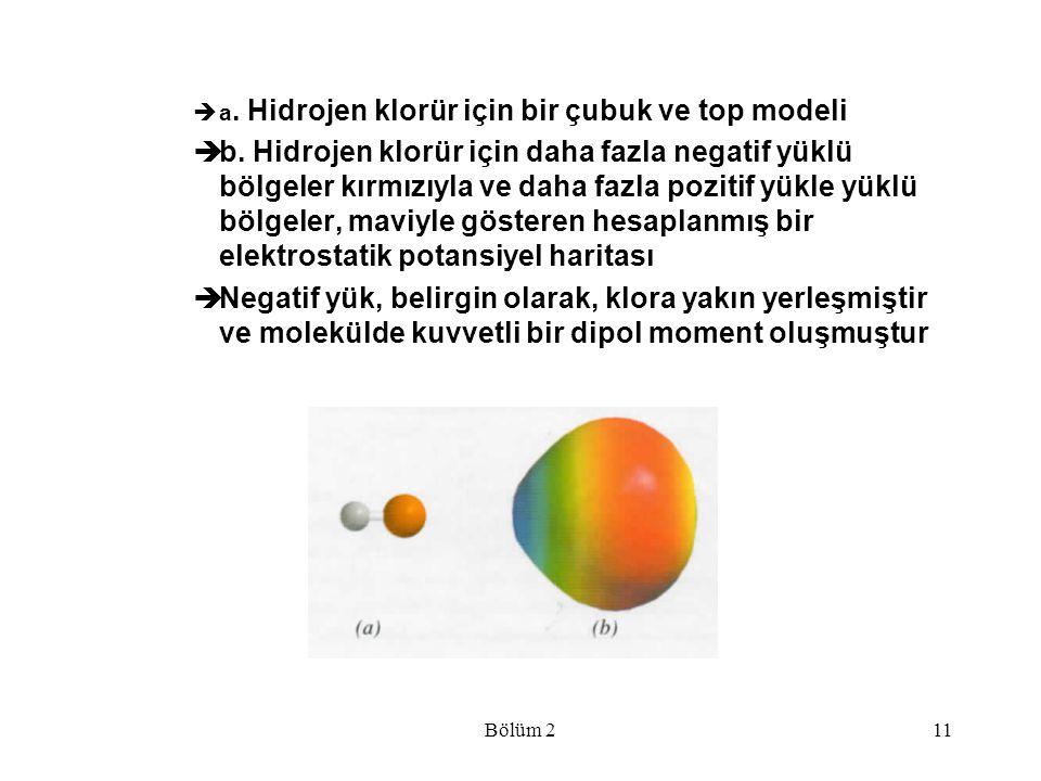 Bölüm 211  a. Hidrojen klorür için bir çubuk ve top modeli  b. Hidrojen klorür için daha fazla negatif yüklü bölgeler kırmızıyla ve daha fazla pozit
