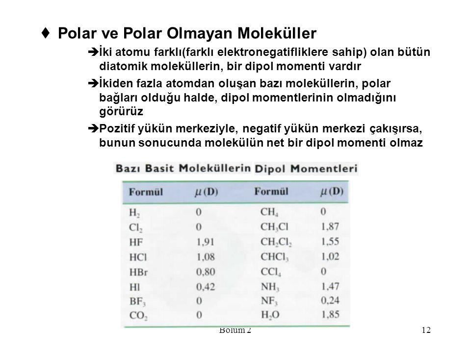 Bölüm 212  Polar ve Polar Olmayan Moleküller  İki atomu farklı(farklı elektronegatifliklere sahip) olan bütün diatomik moleküllerin, bir dipol momen