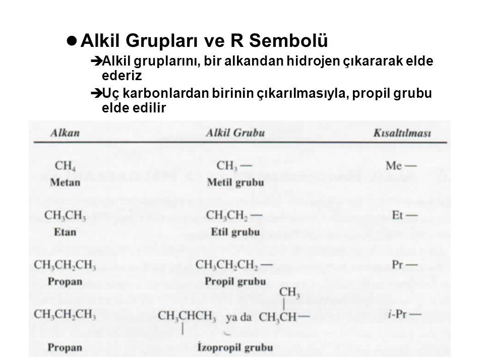 Bölüm 216 Alkil Grupları ve R Sembolü  Alkil gruplarını, bir alkandan hidrojen çıkararak elde ederiz  Uç karbonlardan birinin çıkarılmasıyla, propil