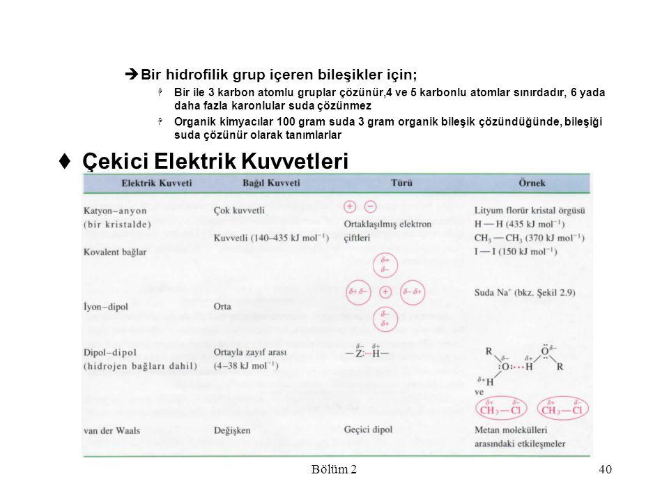 Bölüm 240  Bir hidrofilik grup içeren bileşikler için;  Bir ile 3 karbon atomlu gruplar çözünür,4 ve 5 karbonlu atomlar sınırdadır, 6 yada daha fazl