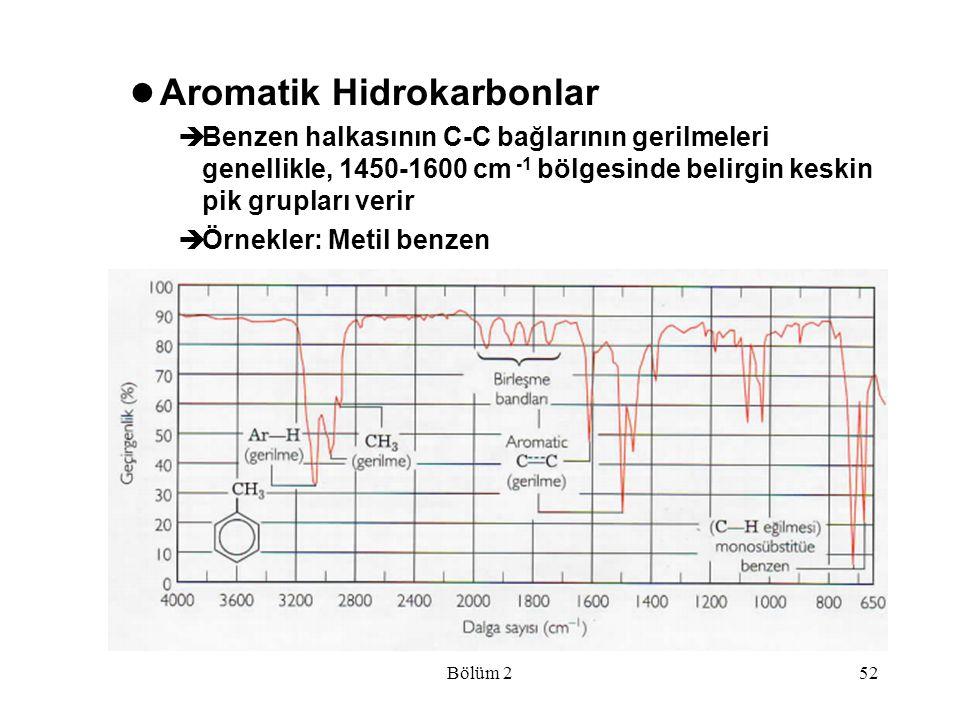 Bölüm 252 Aromatik Hidrokarbonlar  Benzen halkasının C-C bağlarının gerilmeleri genellikle, 1450-1600 cm -1 bölgesinde belirgin keskin pik grupları v