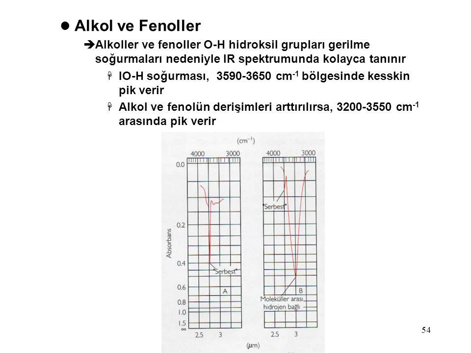 Bölüm 254 Alkol ve Fenoller  Alkoller ve fenoller O-H hidroksil grupları gerilme soğurmaları nedeniyle IR spektrumunda kolayca tanınır  IO-H soğurma
