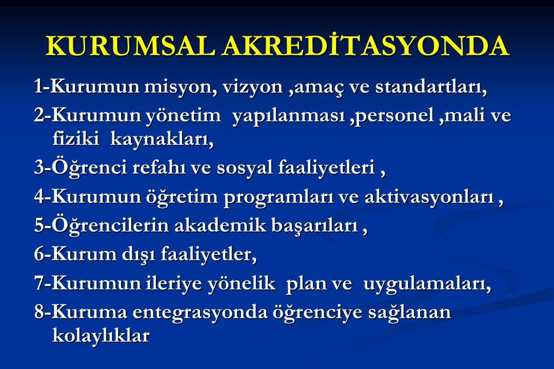 KURUMSAL AKREDİTASYONDA 1-Kurumun misyon, vizyon,amaç ve standartları, 2-Kurumun yönetim yapılanması,personel,mali ve fiziki kaynakları, 3-Öğrenci ref