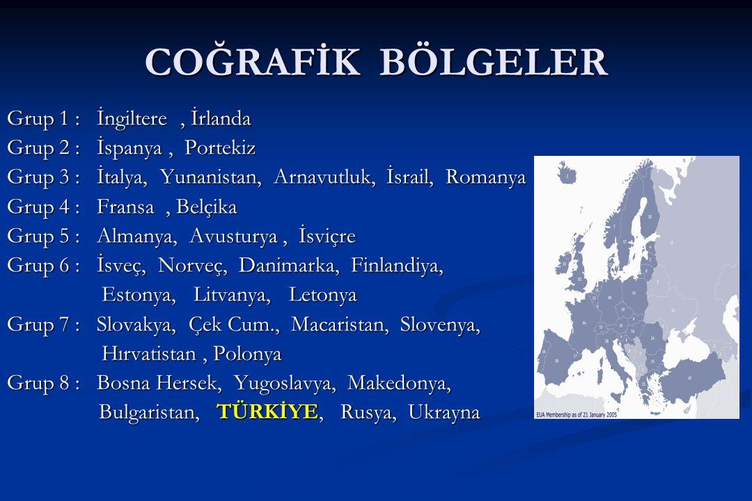 COĞRAFİK BÖLGELER Grup 1 : İngiltere, İrlanda Grup 2 : İspanya, Portekiz Grup 3 : İtalya, Yunanistan, Arnavutluk, İsrail, Romanya Grup 4 : Fransa, Bel