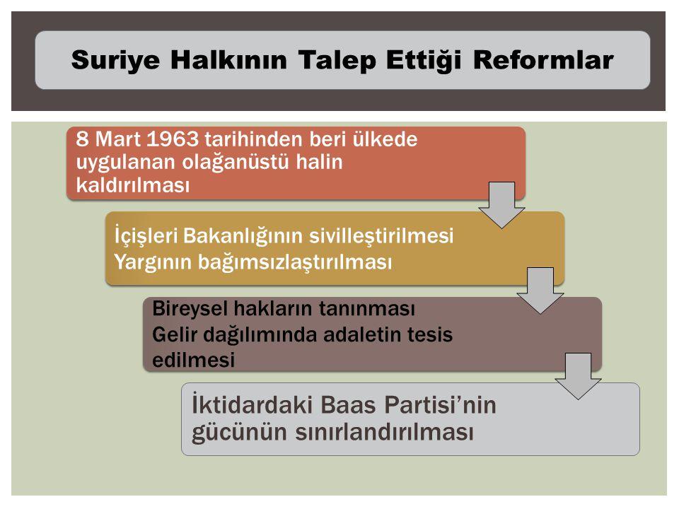 Suriye Halkının Talep Ettiği Reformlar 8 Mart 1963 tarihinden beri ülkede uygulanan olağanüstü halin kaldırılması İçişleri Bakanlığının sivilleştirilmesi Yargının bağımsızlaştırılması Bireysel hakların tanınması Gelir dağılımında adaletin tesis edilmesi İktidardaki Baas Partisi'nin gücünün sınırlandırılması