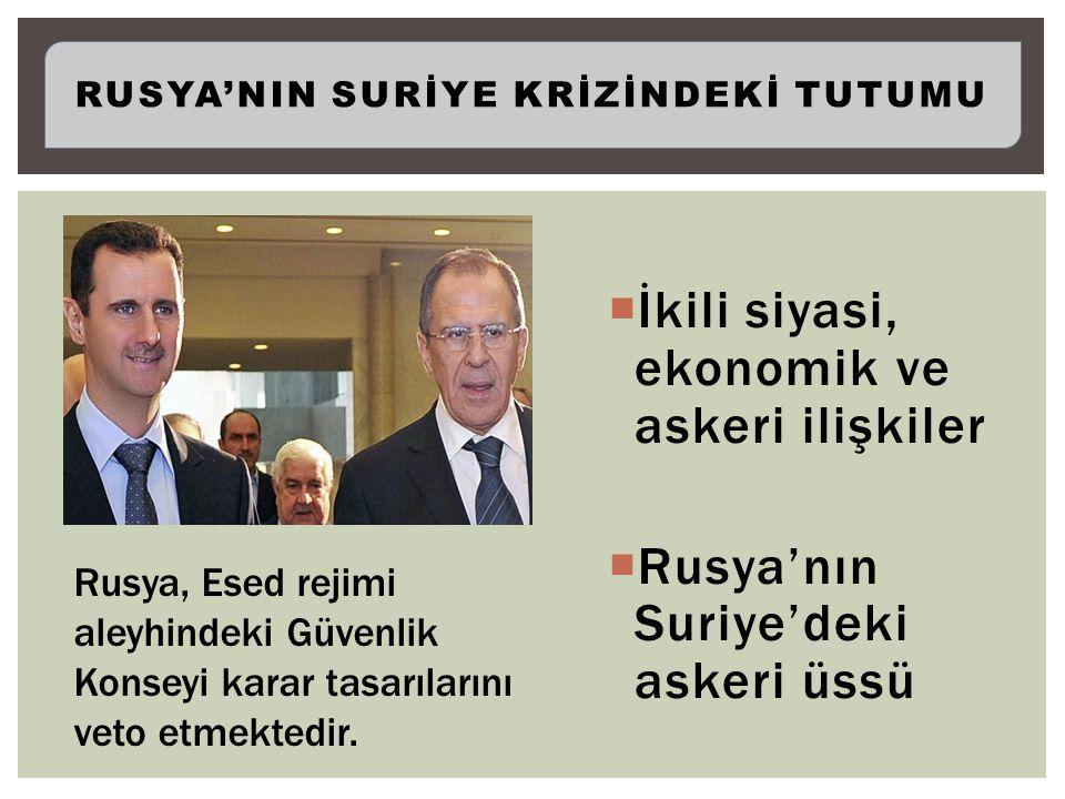  İkili siyasi, ekonomik ve askeri ilişkiler  Rusya'nın Suriye'deki askeri üssü RUSYA'NIN SURİYE KRİZİNDEKİ TUTUMU Rusya, Esed rejimi aleyhindeki Güvenlik Konseyi karar tasarılarını veto etmektedir.