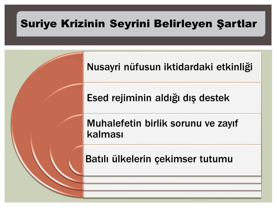  Türkiye/Suriye ekseni- tarihi ve akrabalık bağları, komşuluk münasebetleri, ekonomik ilişkileri ve PKK-PYD sorunu  Türkiye/Suriye/ABD-İsrail ekseni siyasi ve askeri boyutludur.