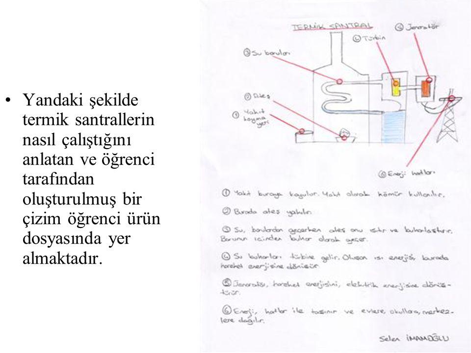 Yandaki şekilde termik santrallerin nasıl çalıştığını anlatan ve öğrenci tarafından oluşturulmuş bir çizim öğrenci ürün dosyasında yer almaktadır.