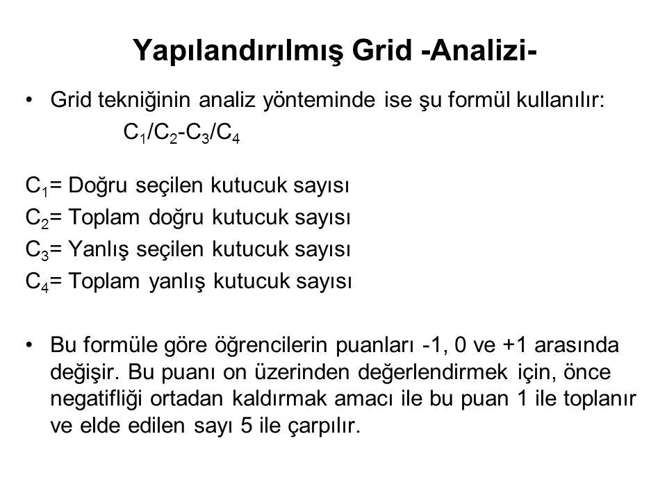 Yapılandırılmış Grid -Analizi- Grid tekniğinin analiz yönteminde ise şu formül kullanılır: C 1 /C 2 -C 3 /C 4 C 1 = Doğru seçilen kutucuk sayısı C 2 =