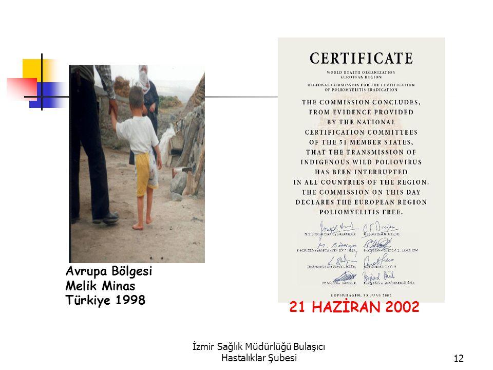 İzmir Sağlık Müdürlüğü Bulaşıcı Hastalıklar Şubesi12 21 HAZİRAN 2002 Avrupa Bölgesi Melik Minas Türkiye 1998