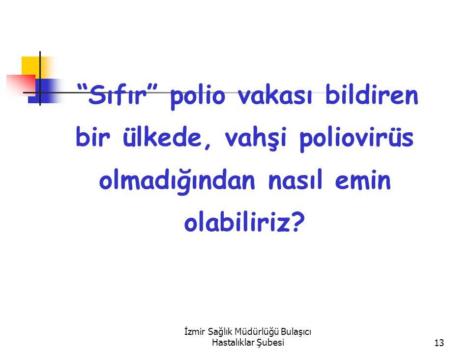İzmir Sağlık Müdürlüğü Bulaşıcı Hastalıklar Şubesi13 Sıfır polio vakası bildiren bir ülkede, vahşi poliovirüs olmadığından nasıl emin olabiliriz?