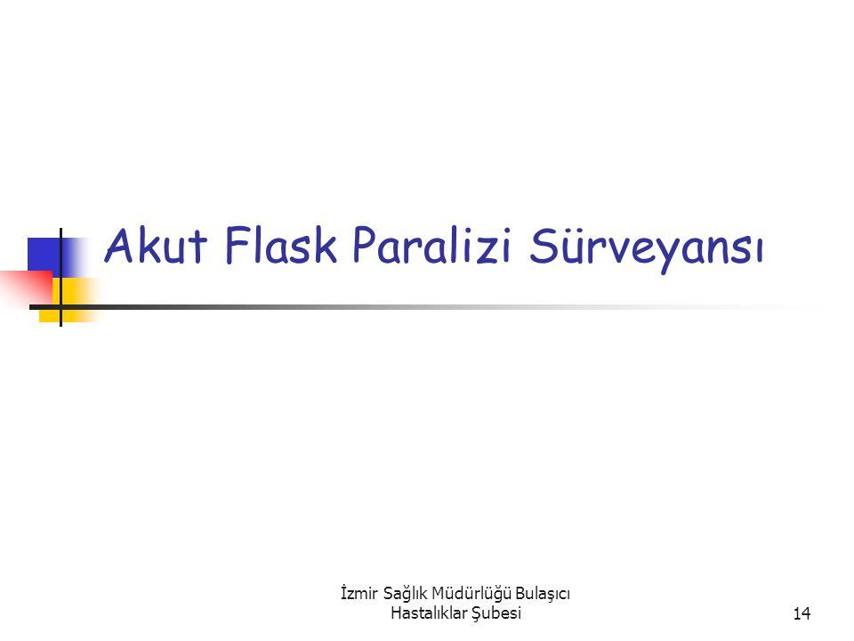 İzmir Sağlık Müdürlüğü Bulaşıcı Hastalıklar Şubesi14 Akut Flask Paralizi Sürveyansı