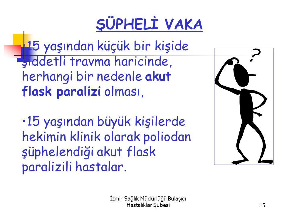 İzmir Sağlık Müdürlüğü Bulaşıcı Hastalıklar Şubesi15 ŞÜPHELİ VAKA 15 yaşından küçük bir kişide şiddetli travma haricinde, herhangi bir nedenle akut flask paralizi olması, 15 yaşından büyük kişilerde hekimin klinik olarak poliodan şüphelendiği akut flask paralizili hastalar.