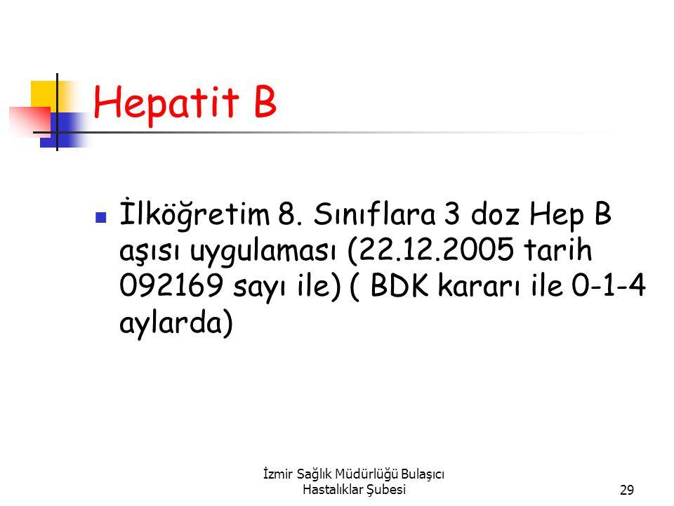 İzmir Sağlık Müdürlüğü Bulaşıcı Hastalıklar Şubesi29 Hepatit B İlköğretim 8.