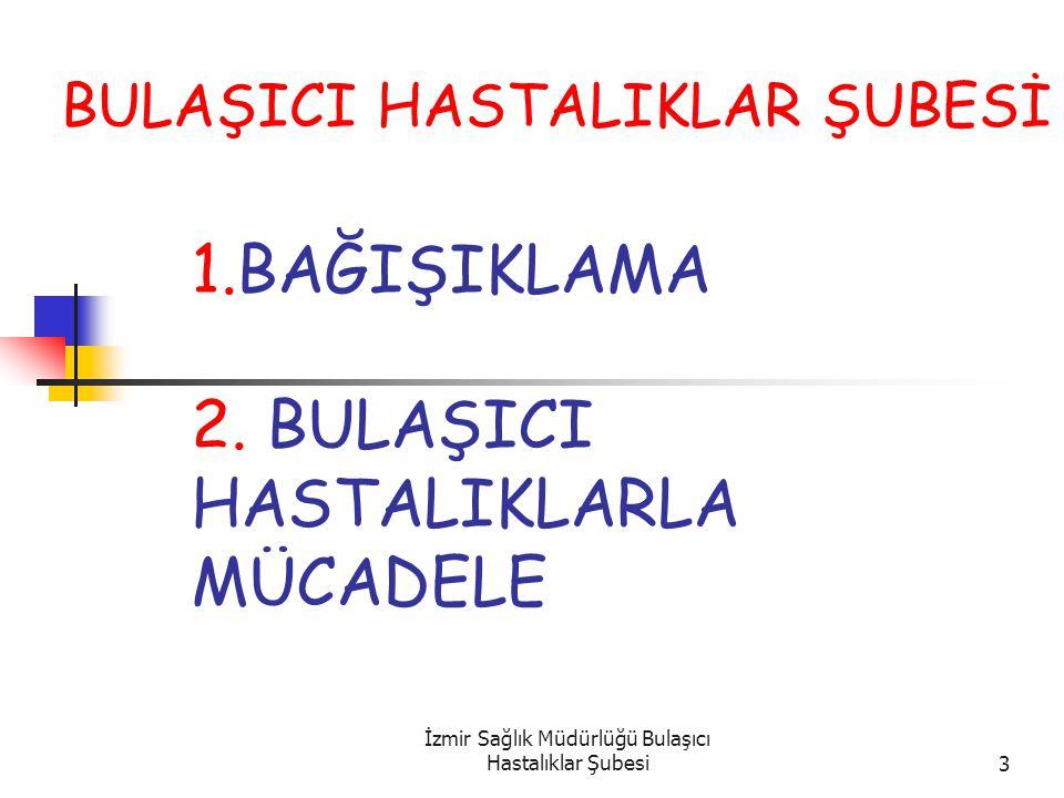 İzmir Sağlık Müdürlüğü Bulaşıcı Hastalıklar Şubesi3 1.BAĞIŞIKLAMA 2.
