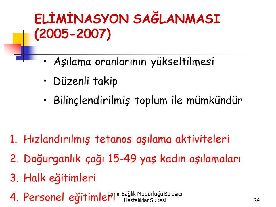 İzmir Sağlık Müdürlüğü Bulaşıcı Hastalıklar Şubesi39 ELİMİNASYON SAĞLANMASI (2005-2007) Aşılama oranlarının yükseltilmesi Düzenli takip Bilinçlendirilmiş toplum ile mümkündür 1.Hızlandırılmış tetanos aşılama aktiviteleri 2.Doğurganlık çağı 15-49 yaş kadın aşılamaları 3.Halk eğitimleri 4.Personel eğitimleri