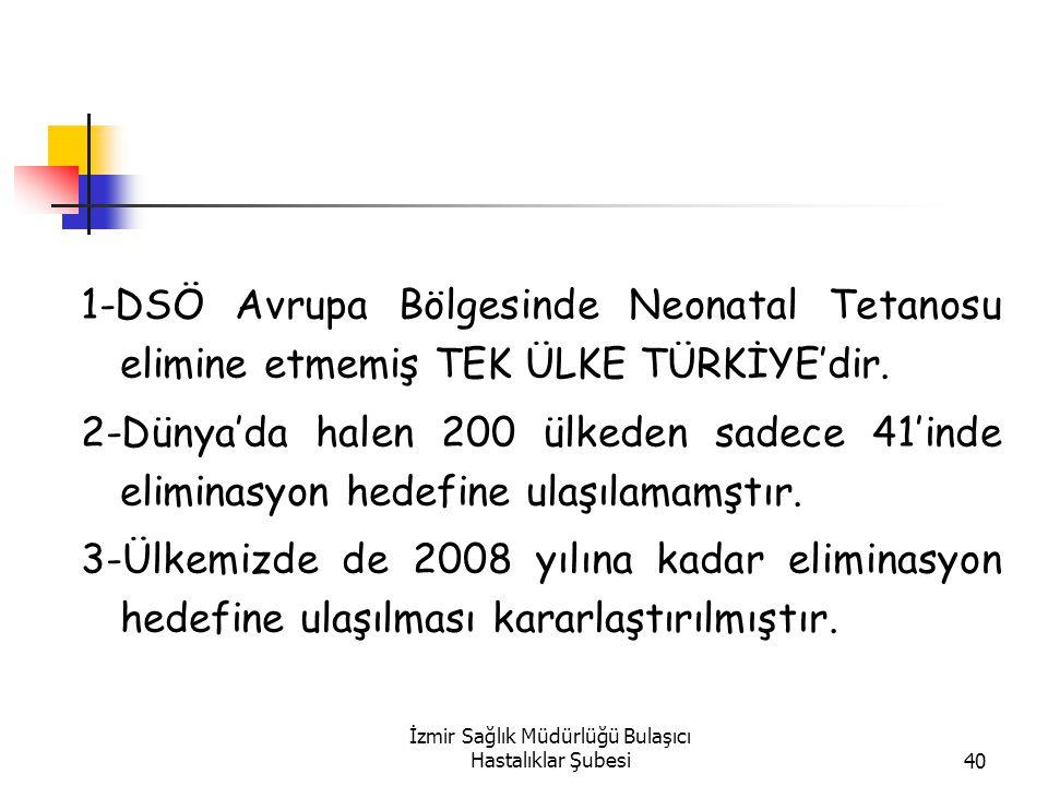 İzmir Sağlık Müdürlüğü Bulaşıcı Hastalıklar Şubesi40 1-DSÖ Avrupa Bölgesinde Neonatal Tetanosu elimine etmemiş TEK ÜLKE TÜRKİYE'dir.