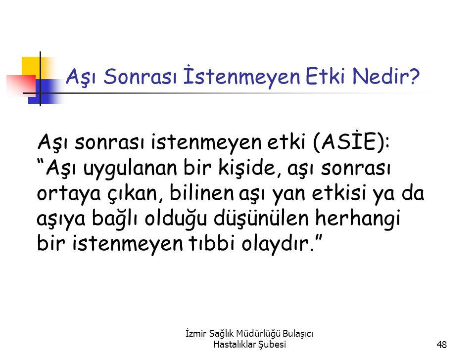 İzmir Sağlık Müdürlüğü Bulaşıcı Hastalıklar Şubesi48 Aşı Sonrası İstenmeyen Etki Nedir.