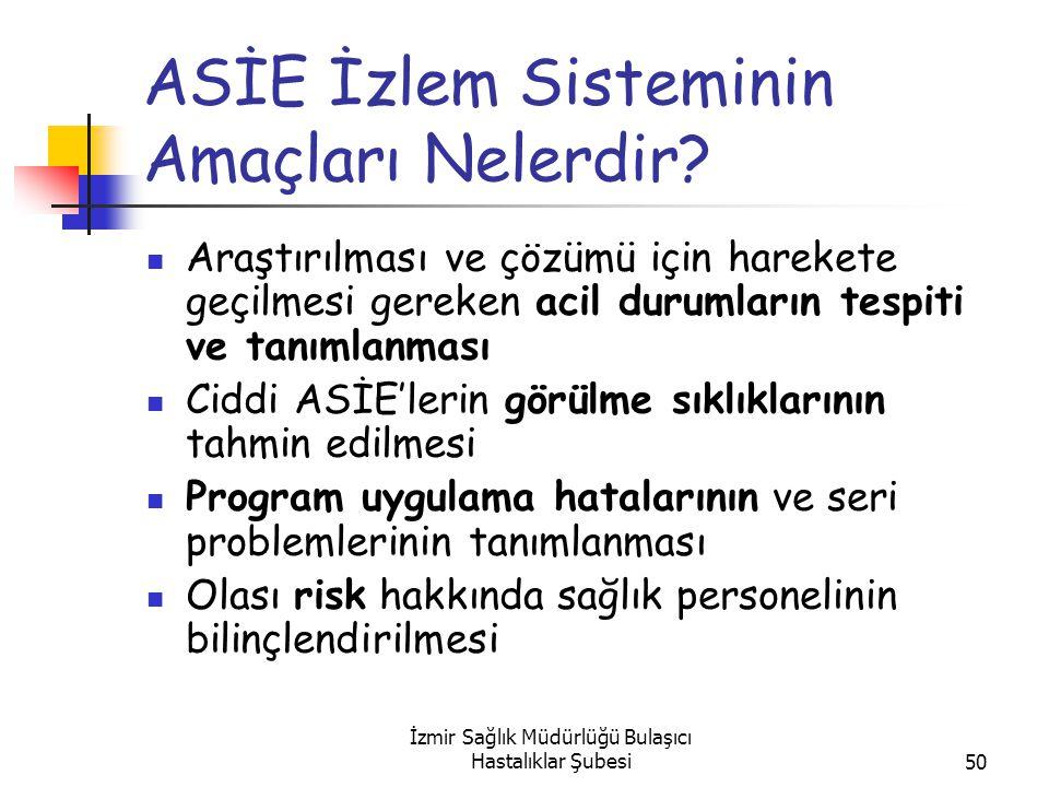 İzmir Sağlık Müdürlüğü Bulaşıcı Hastalıklar Şubesi50 ASİE İzlem Sisteminin Amaçları Nelerdir.