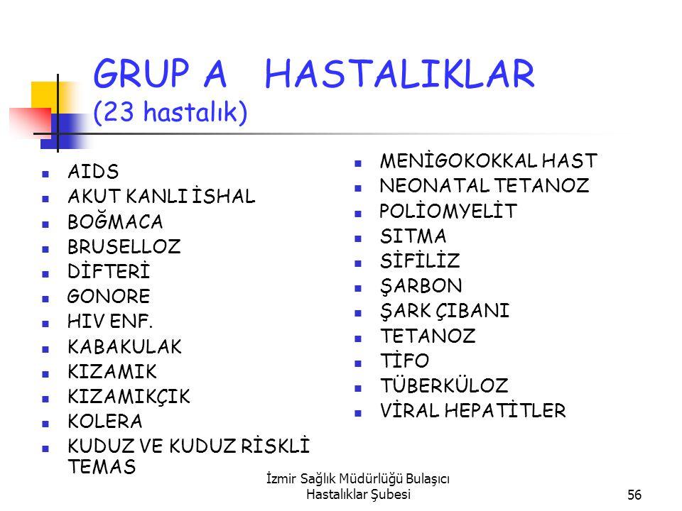 İzmir Sağlık Müdürlüğü Bulaşıcı Hastalıklar Şubesi56 GRUP A HASTALIKLAR (23 hastalık) AIDS AKUT KANLI İSHAL BOĞMACA BRUSELLOZ DİFTERİ GONORE HIV ENF.