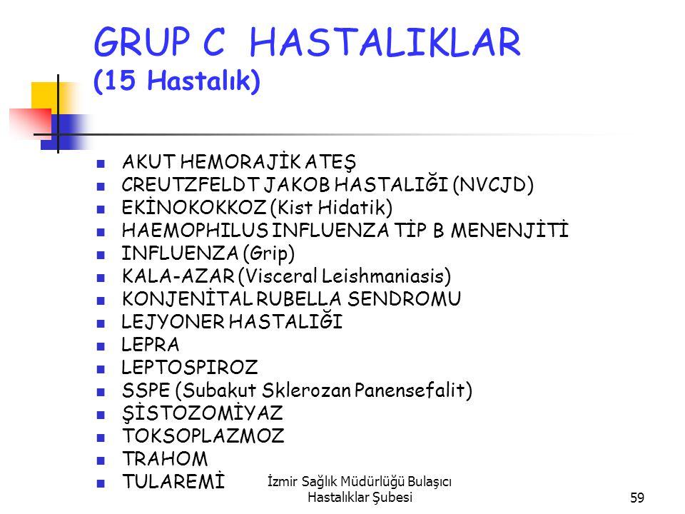 İzmir Sağlık Müdürlüğü Bulaşıcı Hastalıklar Şubesi59 GRUP C HASTALIKLAR (15 Hastalık) AKUT HEMORAJİK ATEŞ CREUTZFELDT JAKOB HASTALIĞI (NVCJD) EKİNOKOKKOZ (Kist Hidatik) HAEMOPHILUS INFLUENZA TİP B MENENJİTİ INFLUENZA (Grip) KALA-AZAR (Visceral Leishmaniasis) KONJENİTAL RUBELLA SENDROMU LEJYONER HASTALIĞI LEPRA LEPTOSPIROZ SSPE (Subakut Sklerozan Panensefalit) ŞİSTOZOMİYAZ TOKSOPLAZMOZ TRAHOM TULAREMİ