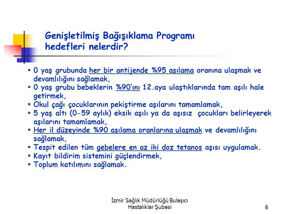 İzmir Sağlık Müdürlüğü Bulaşıcı Hastalıklar Şubesi6 Genişletilmiş Bağışıklama Programı hedefleri nelerdir.
