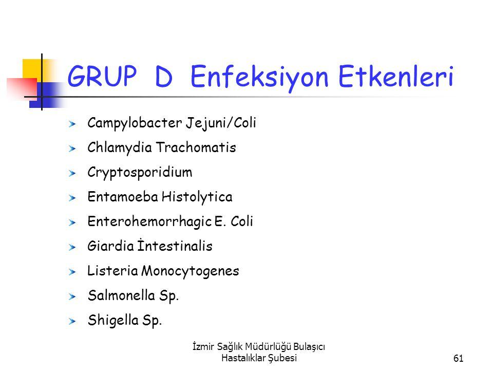 İzmir Sağlık Müdürlüğü Bulaşıcı Hastalıklar Şubesi61 GRUP D Enfeksiyon Etkenleri Campylobacter Jejuni/Coli Chlamydia Trachomatis Cryptosporidium Entamoeba Histolytica Enterohemorrhagic E.