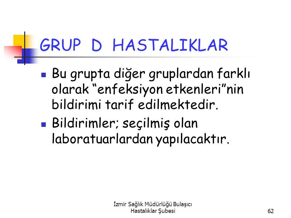 İzmir Sağlık Müdürlüğü Bulaşıcı Hastalıklar Şubesi62 GRUP D HASTALIKLAR Bu grupta diğer gruplardan farklı olarak enfeksiyon etkenleri nin bildirimi tarif edilmektedir.