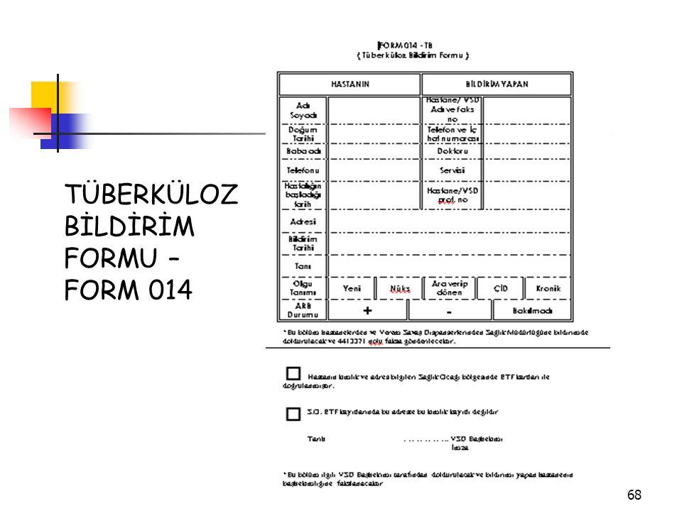 İzmir Sağlık Müdürlüğü Bulaşıcı Hastalıklar Şubesi68 TÜBERKÜLOZ BİLDİRİM FORMU – FORM 014