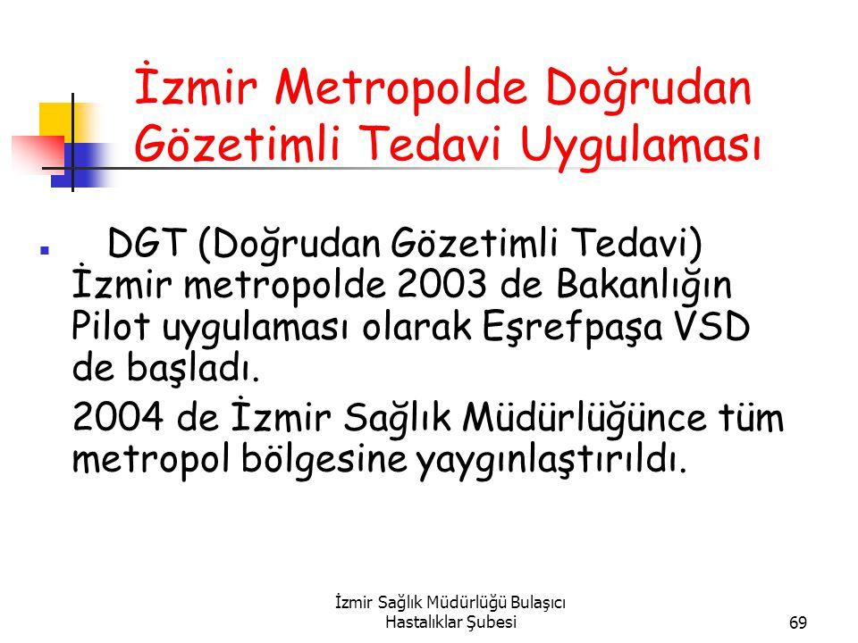 İzmir Sağlık Müdürlüğü Bulaşıcı Hastalıklar Şubesi69 İzmir Metropolde Doğrudan Gözetimli Tedavi Uygulaması DGT (Doğrudan Gözetimli Tedavi) İzmir metropolde 2003 de Bakanlığın Pilot uygulaması olarak Eşrefpaşa VSD de başladı.