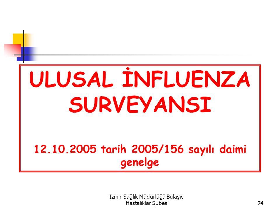 İzmir Sağlık Müdürlüğü Bulaşıcı Hastalıklar Şubesi74 ULUSAL İNFLUENZA SURVEYANSI 12.10.2005 tarih 2005/156 sayılı daimi genelge