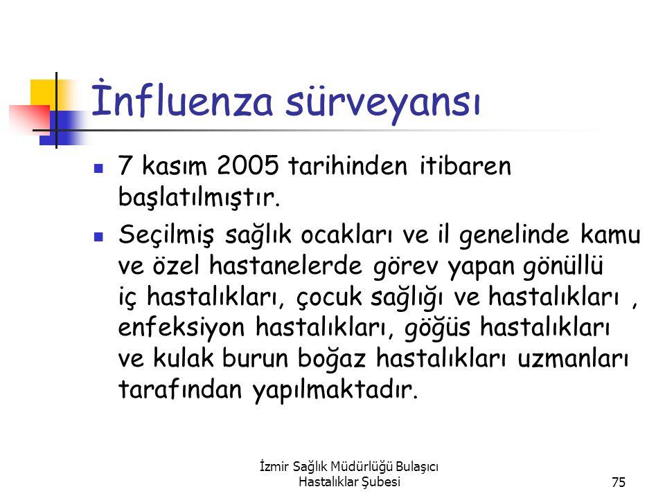 İzmir Sağlık Müdürlüğü Bulaşıcı Hastalıklar Şubesi75 İnfluenza sürveyansı 7 kasım 2005 tarihinden itibaren başlatılmıştır.