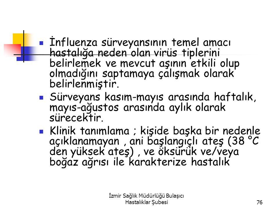 İzmir Sağlık Müdürlüğü Bulaşıcı Hastalıklar Şubesi76 İnfluenza sürveyansının temel amacı hastalığa neden olan virüs tiplerini belirlemek ve mevcut aşının etkili olup olmadığını saptamaya çalışmak olarak belirlenmiştir.