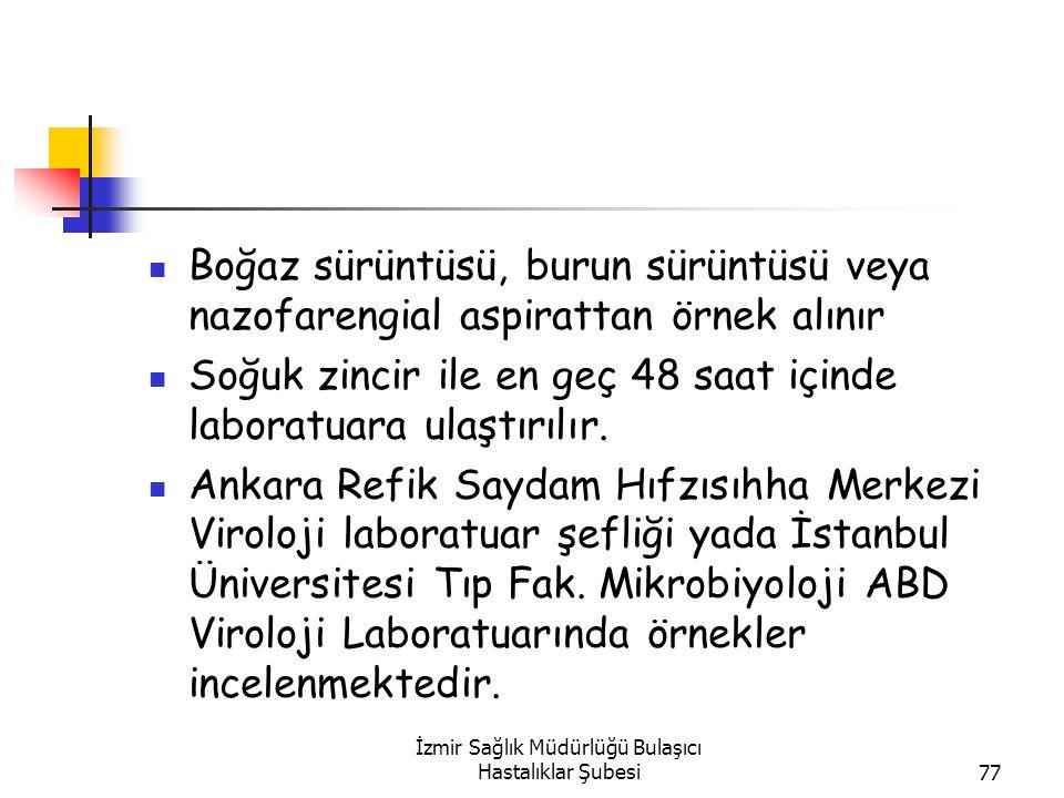 İzmir Sağlık Müdürlüğü Bulaşıcı Hastalıklar Şubesi77 Boğaz sürüntüsü, burun sürüntüsü veya nazofarengial aspirattan örnek alınır Soğuk zincir ile en geç 48 saat içinde laboratuara ulaştırılır.