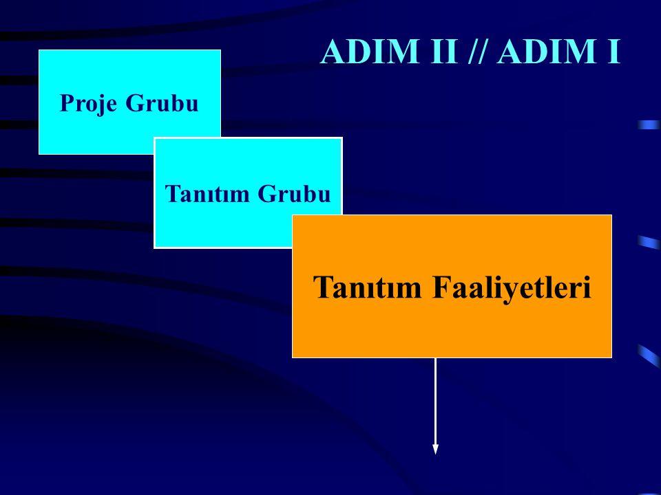 ADIM II // ADIM I Proje Grubu Tanıtım Grubu Tanıtım Faaliyetleri