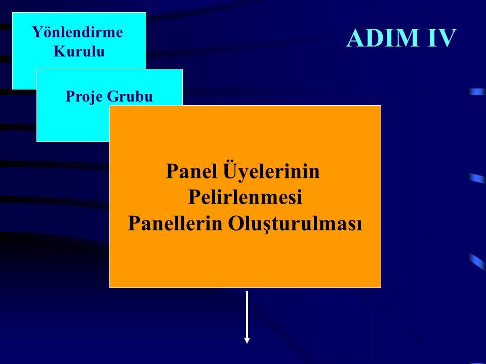 ADIM IV Yönlendirme Kurulu Proje Grubu Panel Üyelerinin Pelirlenmesi Panellerin Oluşturulması