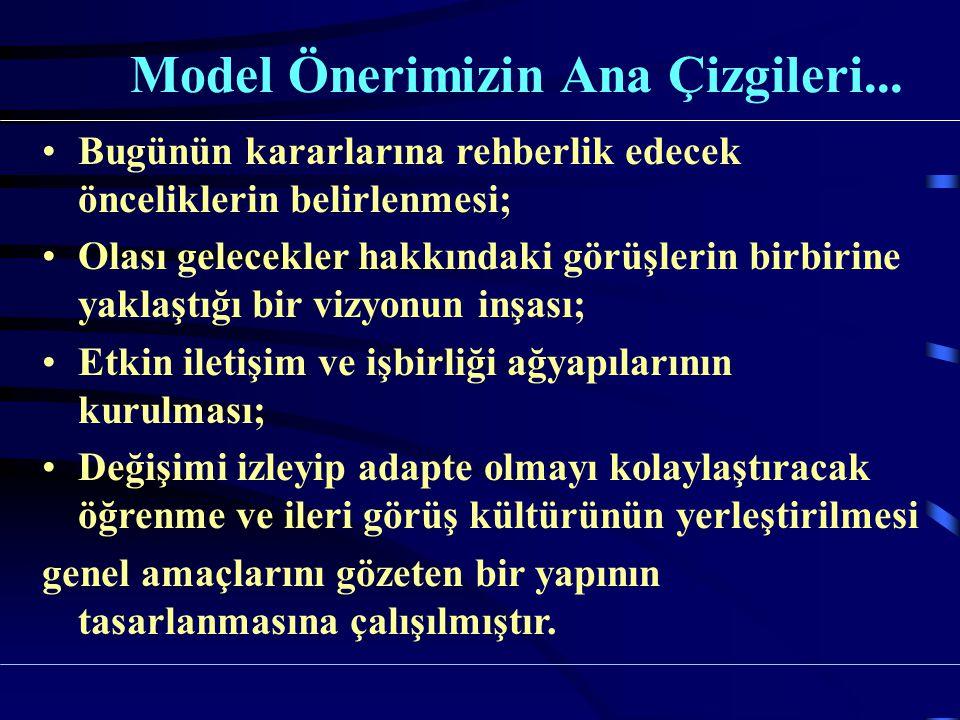 Türkiye'nin 1993 sonrası B&T Politikası'nda ana tema 'Ulusal İnovasyon Sistemi'nin kurulmasıdır.