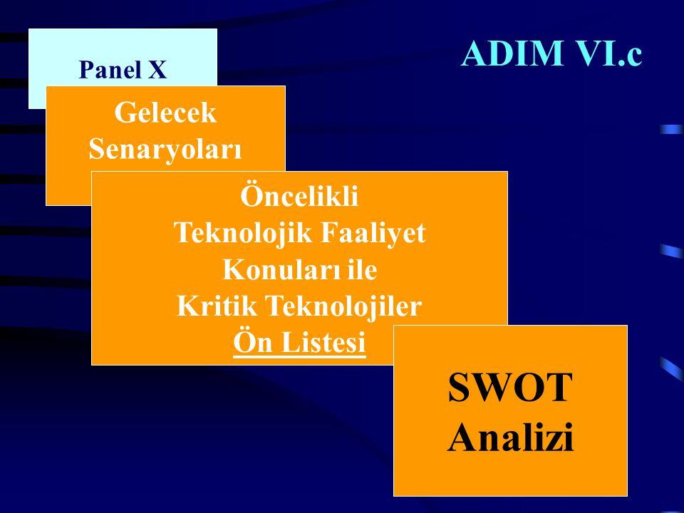 ADIM VI.c Panel X Gelecek Senaryoları Öncelikli Teknolojik Faaliyet Konuları ile Kritik Teknolojiler Ön Listesi SWOT Analizi