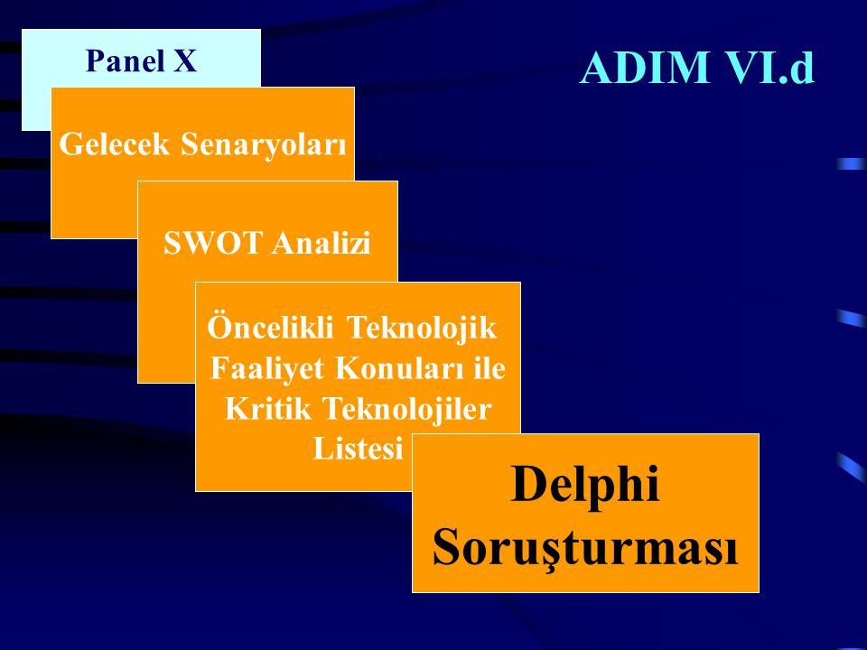 ADIM VI.d Panel X Gelecek Senaryoları SWOT Analizi Öncelikli Teknolojik Faaliyet Konuları ile Kritik Teknolojiler Listesi Delphi Soruşturması