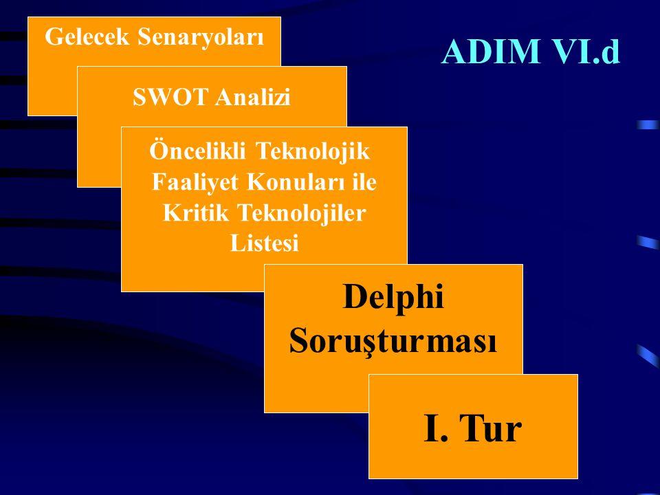 ADIM VI.d Gelecek Senaryoları SWOT Analizi Öncelikli Teknolojik Faaliyet Konuları ile Kritik Teknolojiler Listesi Delphi Soruşturması I.