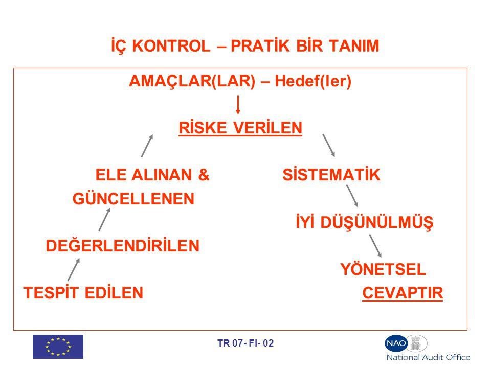 TR 07- FI- 02 İÇ KONTROL – PRATİK BİR TANIM AMAÇLAR(LAR) – Hedef(ler) RİSKE VERİLEN ELE ALINAN & SİSTEMATİK GÜNCELLENEN İYİ DÜŞÜNÜLMÜŞ DEĞERLENDİRİLEN YÖNETSEL TESPİT EDİLEN CEVAPTIR (usuller/adımlar) (COSO modeli) (davranışlar/beceriler)