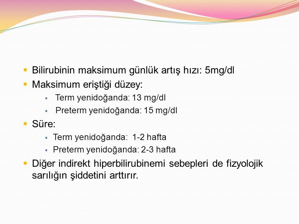  Faz-I: Term yenidoğanların çoğunda 3. günde indirekt hiperbilirubin pik yaparak 6-7 mg/dl düzeyine ulaşır.  Faz-II: Daha sonra düşerek genellikle 1