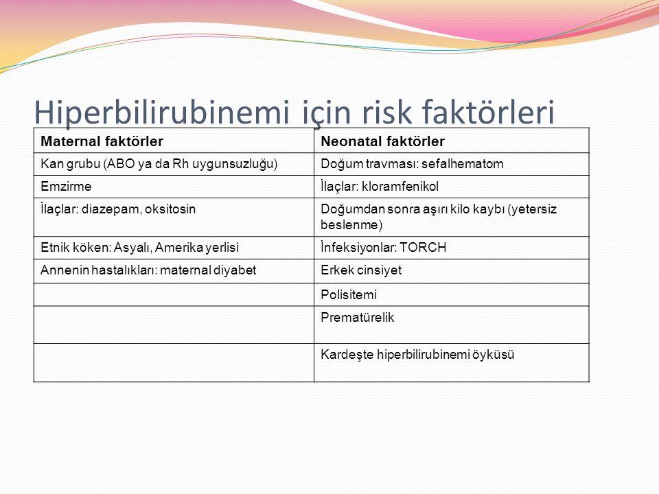  Bilirubinin maksimum günlük artış hızı: 5mg/dl  Maksimum eriştiği düzey:  Term yenidoğanda: 13 mg/dl  Preterm yenidoğanda: 15 mg/dl  Süre:  Ter