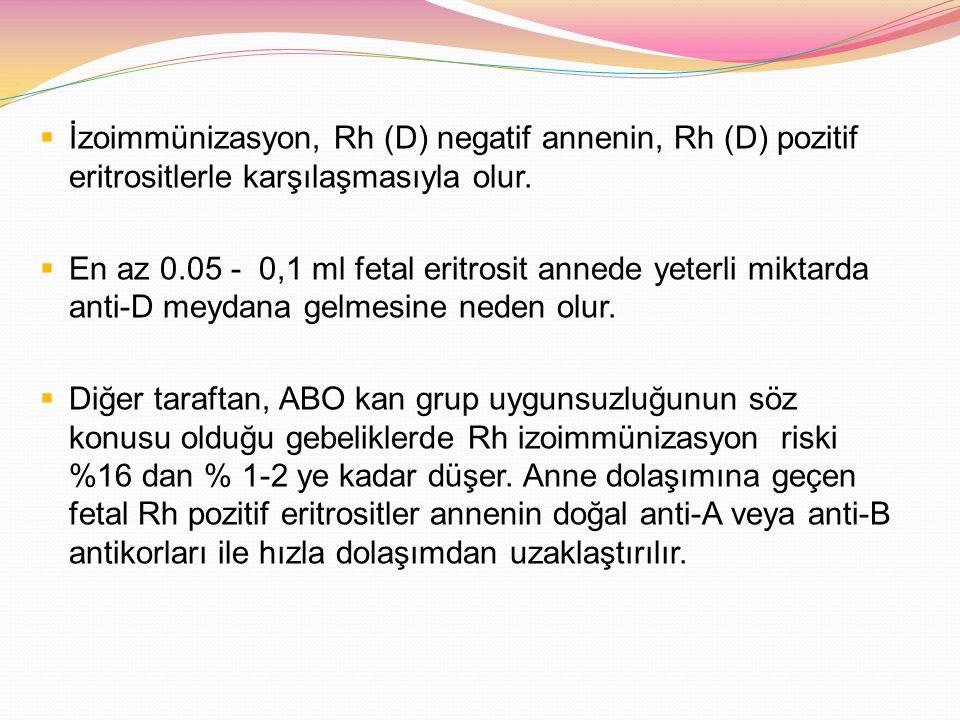 Rh UYUŞMAZLIĞI  Rh birçok antijenik bölge içeren büyük bir proteindir.  Rh antijenleri içinde en önemlisi D antijenidir. Oluşan antikorların %90'ı D