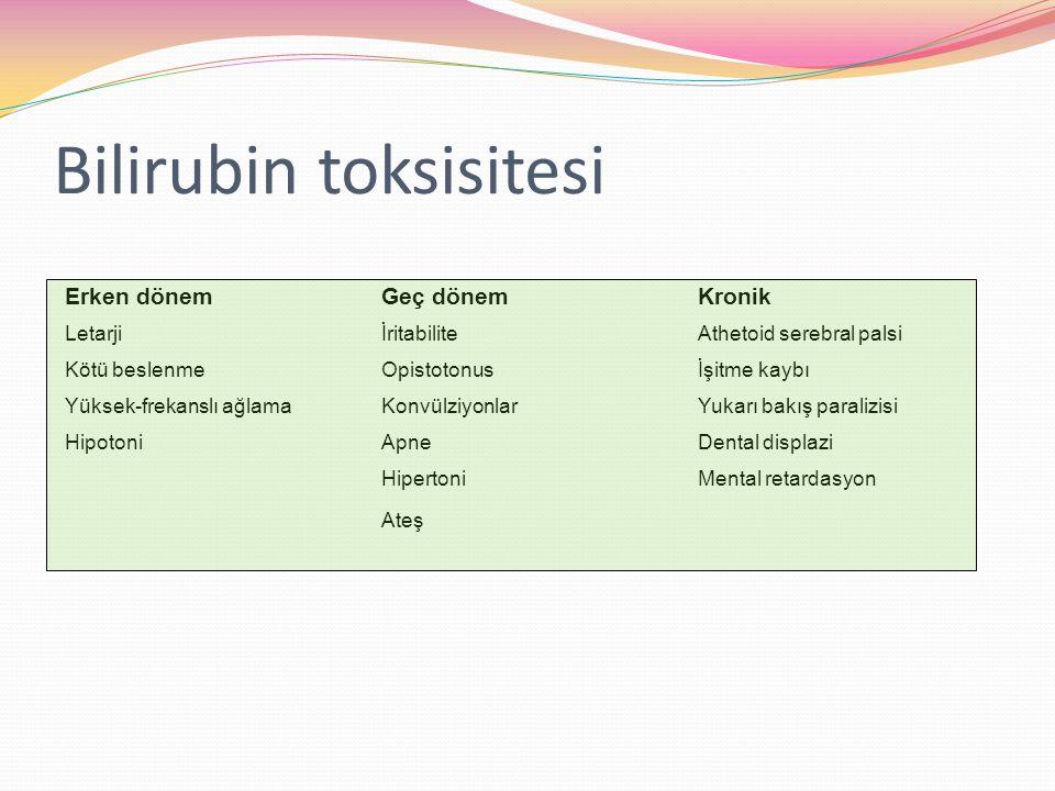  Akut Bilirubin Ensefalopatisi: Doğumdan sonraki ilk bir haftada görülebilen bilirubin toksisitesine bağlı belirtiler.  Kernikterius: Bilirubin toks
